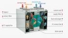 VENTS VUT 550 VB EC A25 hővisszanyerős szellőztető