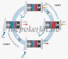 VENTS TWIN FRESH RA1-50 Hővisszanyerős szellőztető