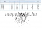 Blauberg Turbo 200 csőventilátor