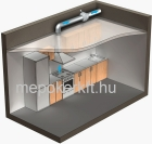 VENTS VK 125 EC Csőventilátor