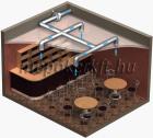 VENTS 315 VKMz Centrifugális csőventilátor