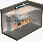 VENTS VK 150 csőventilátor