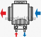 NKV 100-2 vizes rendszerű fűtőelem