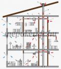 Vents VNV-1C 80 szellőzőrendszerbe építhető ventilátor