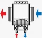 NKV 150-4 vizes rendszerű fűtőelem