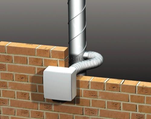 Vents VN-1B 80 KV H szellőzőrendszerbe építhető falon kívüli ventilátor